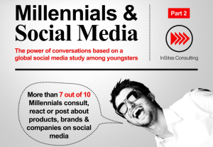 infographic-millennials-and-socialmedia-generation-y